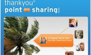 Citibank Allows Facebook Fans To share Rewards Points