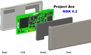 Google releases Project Ara MDK 0.2 which gives details about Ara Module Market Place.