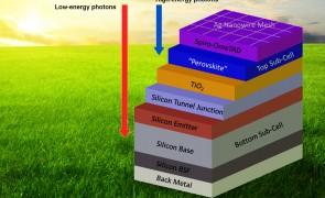 MIT-Tandem-Solar-Cell