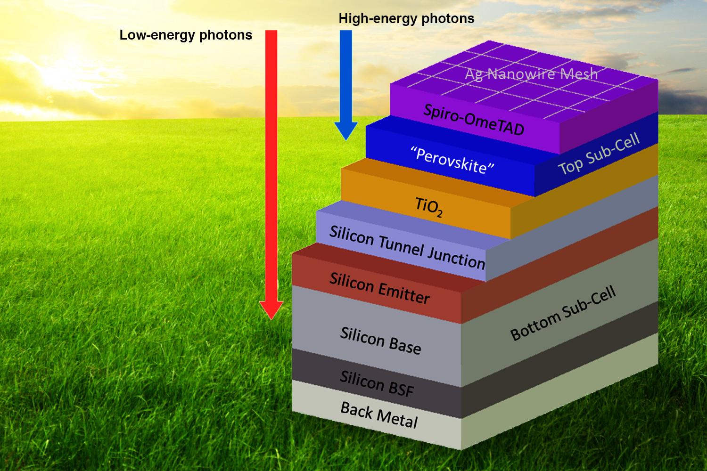 solar cell technology essay