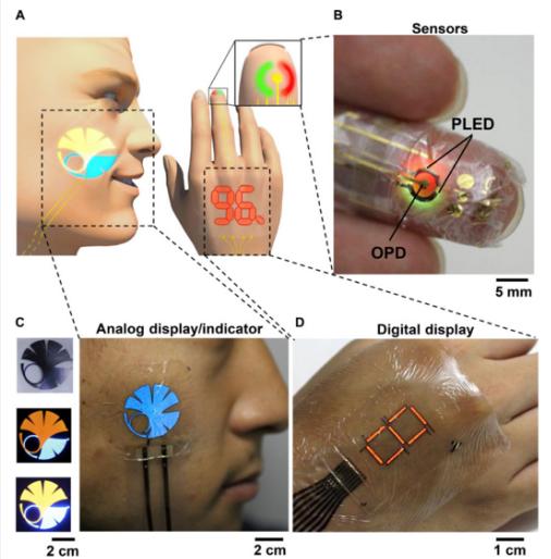 E-skin for monitoring body's oxygen level