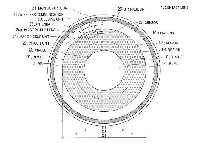 Sony's Smart Contact Lens Records and Plays Video by blinking eyes