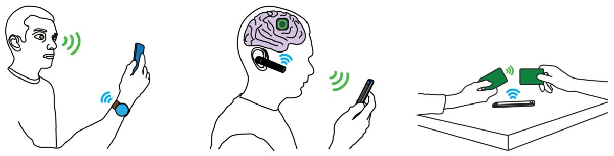 Interscatter Communication enables Smart Contact Lenses and Credit Cards that 'talk' Wi-Fi