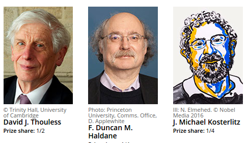 3 Physicists win Nobel prize in Physics 2016 for revealing the secrets of Exotic Matter