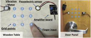 "A Finger Vibration-based Security System ""VibWrite"" can work on any Solid Surface"