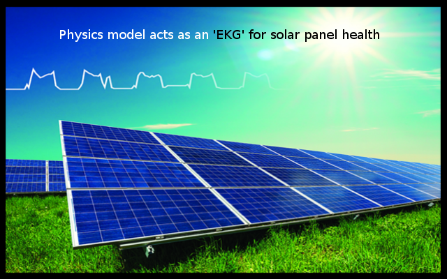Extending Life of Solar Panels by doing Real-time diagnostics of Health Data
