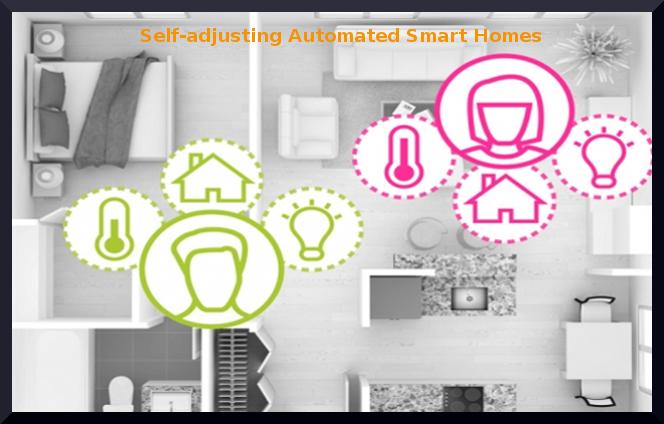 Self-adjusting Automated Smart Homes