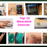 Top 10 Wearable Device Inventions